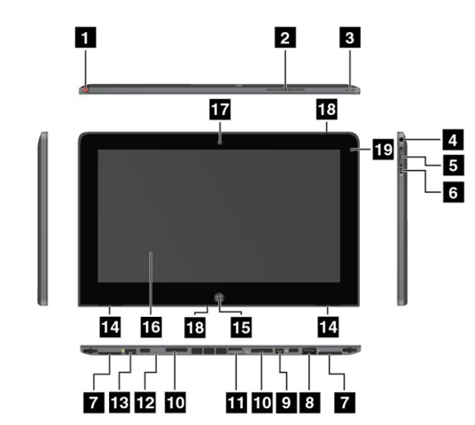 Lenovo Thinkpad 2 Reset
