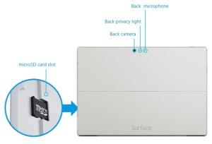 Surface-Pro-3-Back